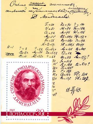 Mendeleev 的紀念郵票,背景是 Mendeleev 其中一張原筆記,日期標示著 1869 年 2 月 17 日。 圖片來源:英國皇家化學學會