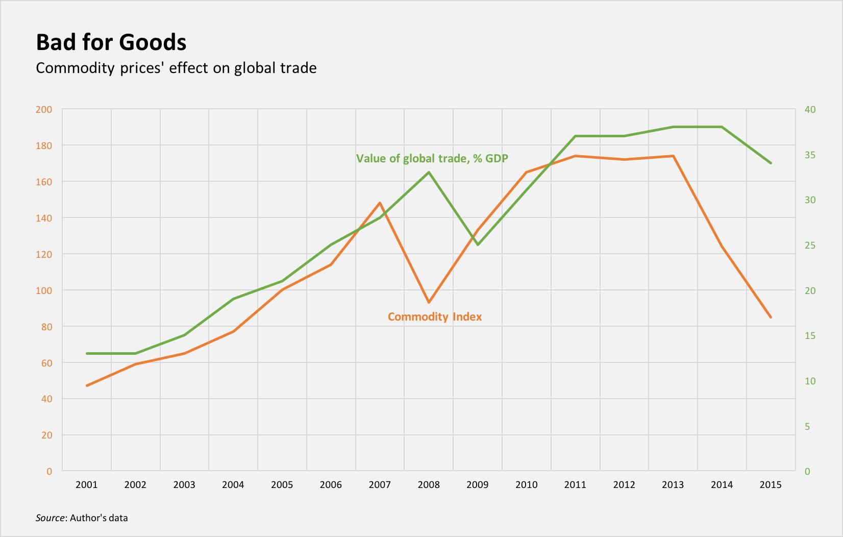 圖片來源:世界經濟論壇