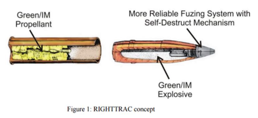 圖片來源:Defence Research & Development Canada