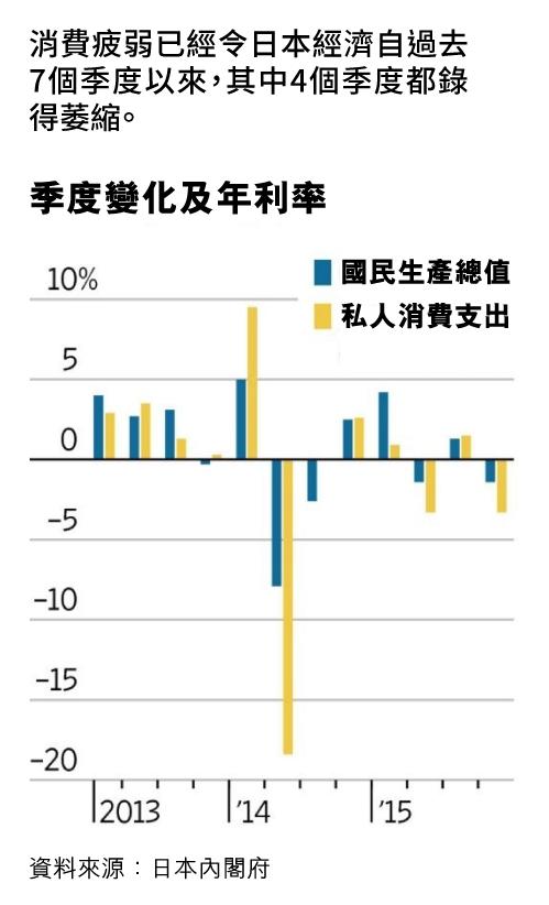 population_GDP_chi