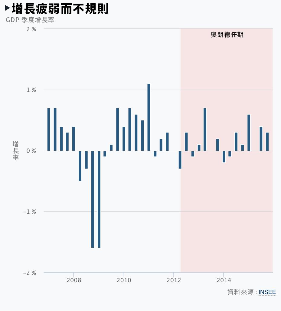 charts_fr_3