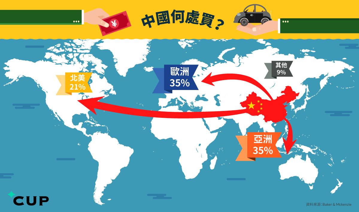 china_buy_map