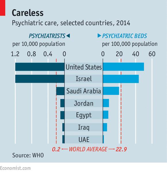 來源:The Economist