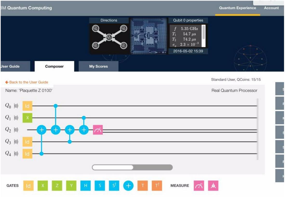 IBM 雲端上的量子電腦程式,用戶可以藉此試行運算。 圖片來源:IBM