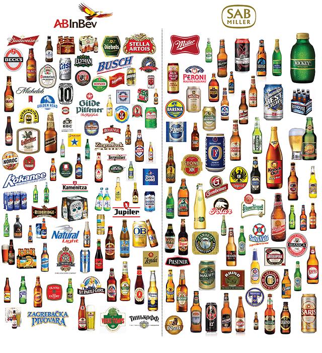 AB InBev 和 SABMiller 旗下品牌無數,合拼後,將成為啤酒霸主。 圖片來源:wallstreetdiary