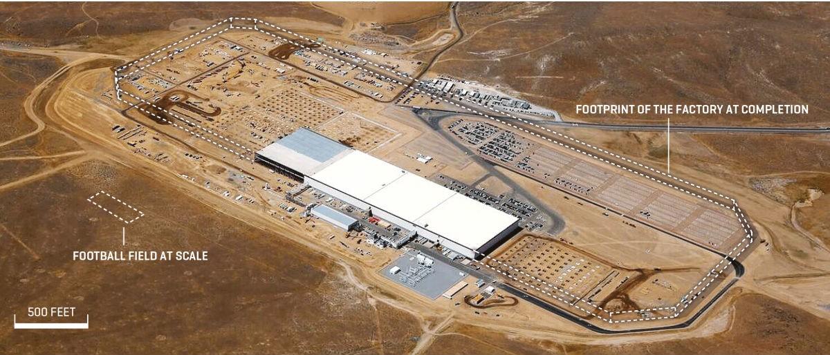 Tesla 在美國內華達州第一座超級電池廠,完工後佔地面積約為 54 萬平方米,大約等於 100 個標準足球場大小。 圖片來源:Tesla