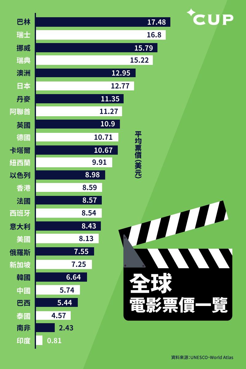 film_tix