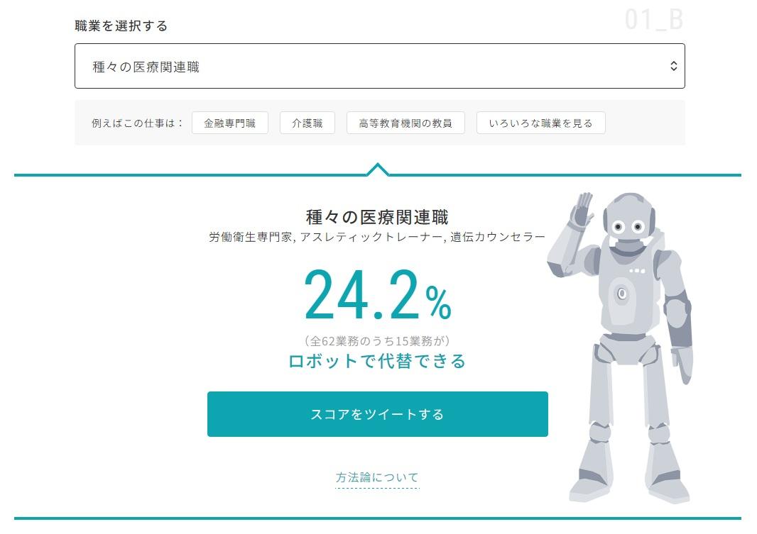 日經整合 2069 項職業的自動化趨勢數據,只需在其網頁輸入行業及工作,就能算出該職業被自動化取代的機率。 圖片來源:日本經濟新聞